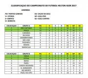 tabela-do-campeonato